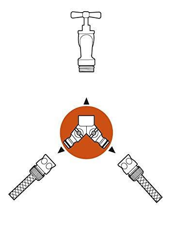 Gardena 2-Wege-Ventil: Wasserverteiler für Wasserhahn mit 26.5 mm (G 3/4 Zoll) Gewinde, für gleichzeitigen Anschluss von zwei Geräten, beide Ausgänge regulierbar (938-20) - 2